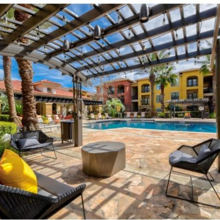 San Antonio Rentals | San Miguel