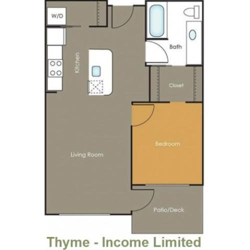 Thyme - Income Limited