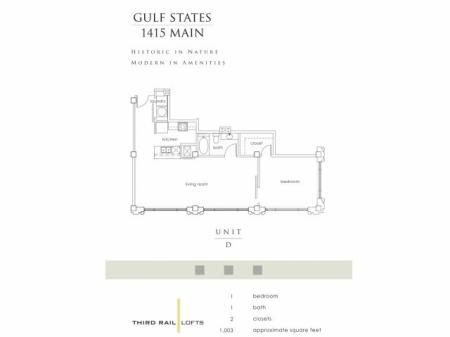 A6 Gulf States