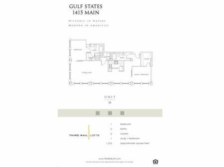 B2 Gulf States