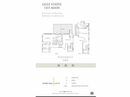 B3 Gulf States