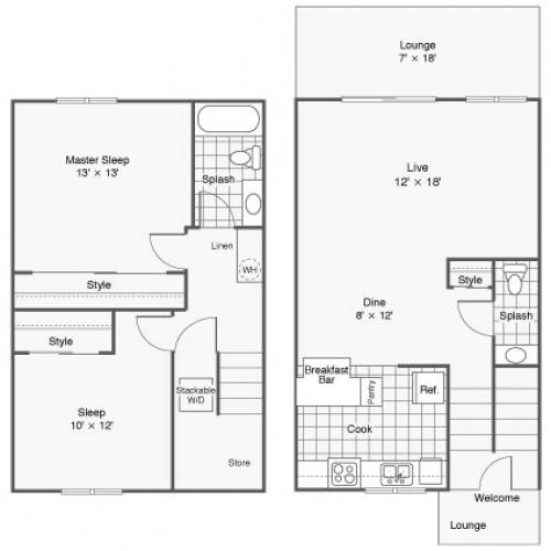 Bluffs at Mountain Park Apartment Homes for Rent in Lake Oswego OR 97035 Floor Plan