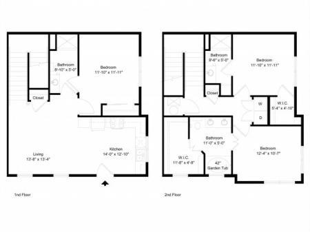 3 bedroom, 3 bathroom apartment for rent Hampton, VA