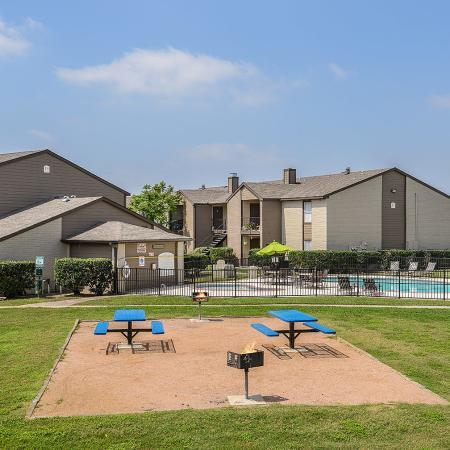 Candlewood | Gated apartment homes