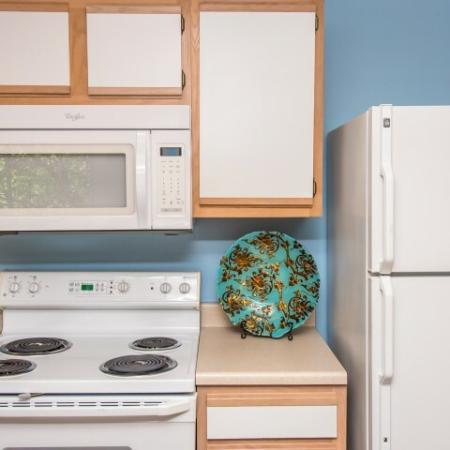 Austin TX | 1 and 2 bedroom rentals