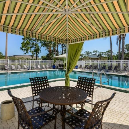 Lakeside at Greenboro | apartment community pool